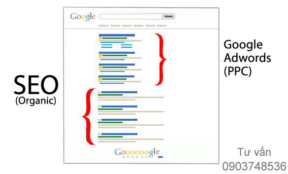 seo - google adswords